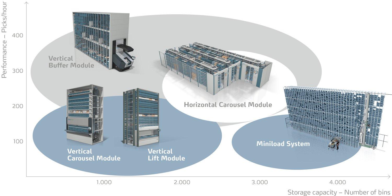 Infographic_Blog_Update_Technologies