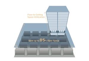 vertical storage saving floor space