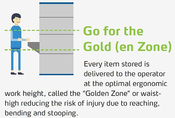 golden zone delivery