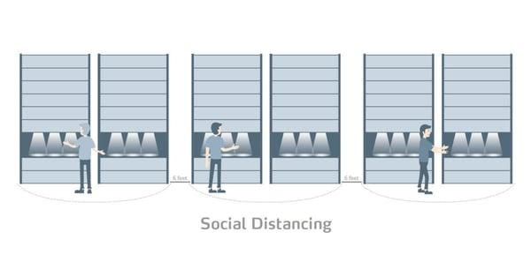 SocialDistancing_ThreeXPZones